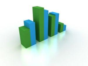 Statistikk, grønne og blå søyler (Helsebiblioteket)